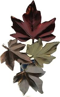 Best diy wallflowers scented plugin Reviews