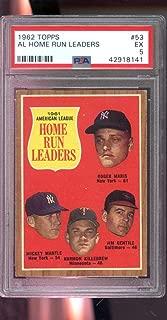 1961 home run leaders