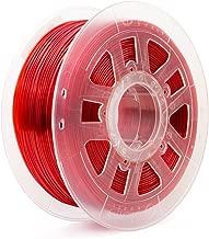 Gizmo Dorks 1.75mm PLA Filament 1kg / 2.2lb for 3D Printers, Translucent Red