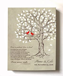 MuralMax - Personalized Anniversary Family Tree Artwork - Love is Patient Love is Kind Bible Verse - Unique Wedding & Housewarming Canvas Wall Decor Gifts - Color Beige # 1 Size 8 x 10