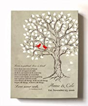 MuralMax - Personalized Anniversary Family Tree Artwork - Love is Patient Love is Kind Bible Verse - Unique Wedding & Housewarming Canvas Wall Decor Gifts - Color Beige # 1 Size 12 x 16