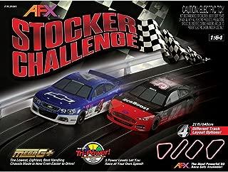 AFX Stocker Challenge