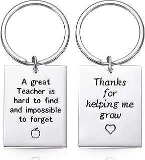 Best pre k teacher gifts Reviews