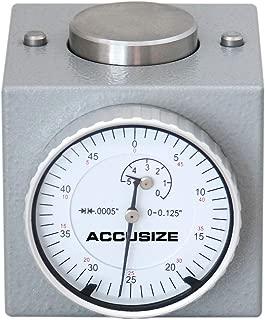 cnc gauges