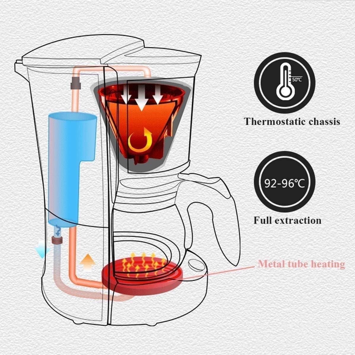 Filtre machine à café, garder anti-goutte conception 0.6L chaud filtre amovible pour 5 tasses moulins à café (Couleur, Rose),noir Argent