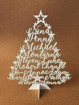 Best custom made christmas decorations Reviews
