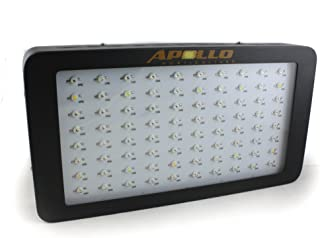 Apollo Horticulture GL80LED Full Spectrum 240W LED Grow Light for Indoor Plant Growing