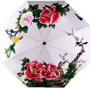 Best red sun umbrella Reviews