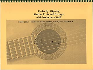 Perfectly Aligning Guitar Frets and Strings with Notes on a Staff