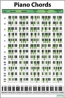 "Piano Chord Chart Poster (12""x18"") - Educati"