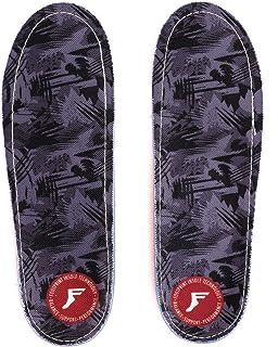 Footprint Insole Technology Gamechangers Custom Orthotics - Plantillas de perfil bajo