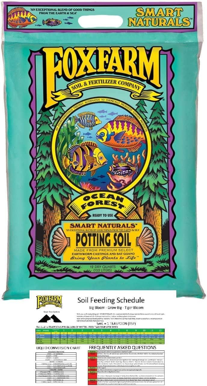 FoxFarm Qt FX14053 Ocean Forest Organic Garden Potting Soil Mix, 12 Quarts, 11.9 lbs. Pack of 1, Brown, Private Label Feeding Chart by Seven Rivers Digital. Soil and Soil Amendments: Garden & Outdoor