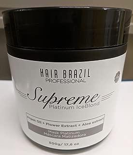 Supreme Platinum Ice Blond Mask