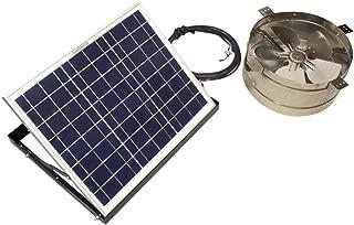 Rand Solar Powered Attic Gable Fan-20 Watt Wall/Roof Ventilator Panel NEW!!