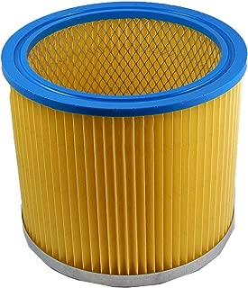 136//369 Filtro de aspiradora de Motor Compatible Gugutogo Eficiencia de Ajuste del Filtro Protector para Vorwerk Kobold VK135
