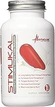 synedrex weight loss