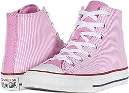 Peony Pink/Garnet/White
