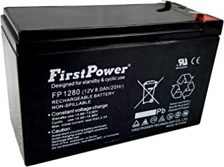 FirstPower 12v 8ah for GT12080-HG FiOS Systems Battery