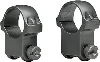 Best ruger m77 scope rings 30mm medium Reviews