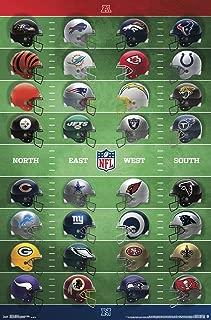Trends International NFL - Helmets Wall Poster, 22.375