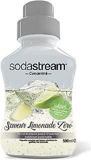 Sugar Free Lemonade - SodaStream