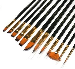 watercolor brush brands