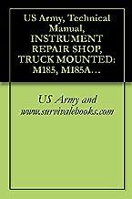 US Army, Technical Manual, INSTRUMENT REPAIR SHOP, TRUCK MOUNTED: M185, M185A1, M185A2, M185A3: TRUCK, CARGO: M34, M35, M35A1, M35A2, M35A2C, M36, M36A2, ... WATER, 1,000-GAL., M50, M50A1, M50A2, M50
