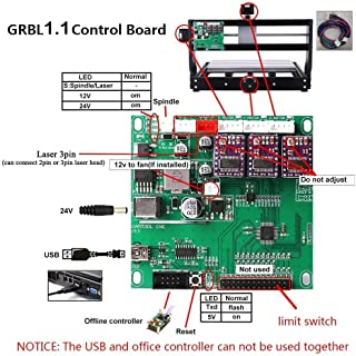 CNC Control Board, 3 Axis GRBL 1.1J USB Port CNC Engraving Machine Controller board for DIY Mini CNC Wood Router Engraver Machine