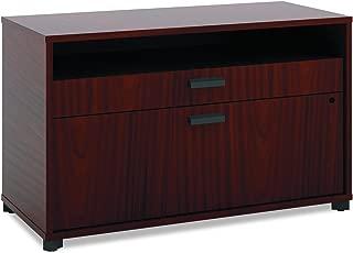 The HON Company HON Manage File Center | 1 Shelf / 2 Drawers | 36