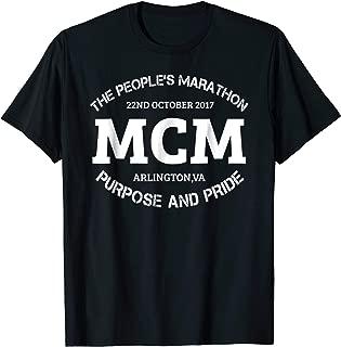 mcm boys