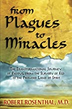 miracles in the book of exodus