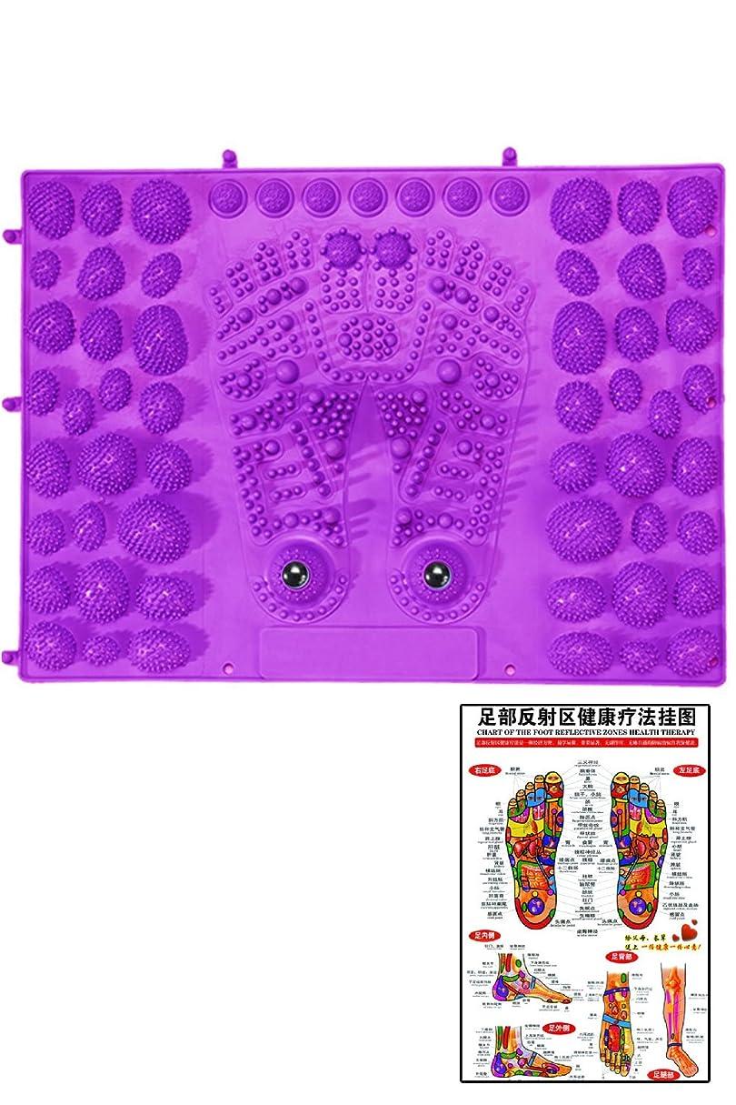 手術評議会特派員(POMAIKAI) 足型 足ツボ 健康 マット ダイエット 足裏マッサージ 反射区 マップ セット (パープル)