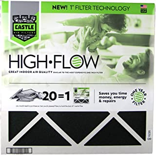 Best poly furnace filter Reviews