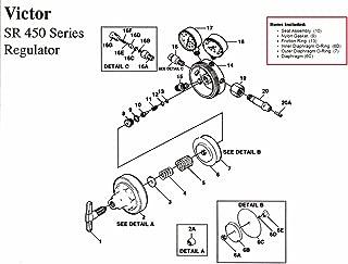victor oxygen regulator rebuild kit