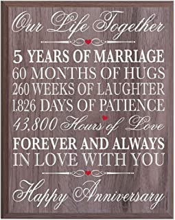 LifeSong Milestones 5th Wedding Anniversary Wall Plaque Gifts for Couple, 5th for Her,5th Wedding for Him 12 W X 15