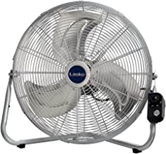 Best Outdoor Misting Fan of July 2020