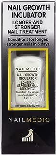 nail medic growth factor