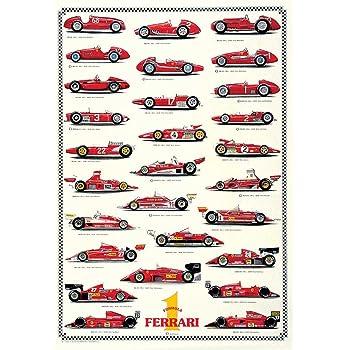 Calendario 2021 Da Stampare In Formato A4 Ferrari Empire Educational 536532   Poster con Stampa delle monoposto