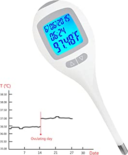 iSnow-Med High Accuracy (0.09°F) Digital Basal Thermometer to Test Basal Body Temperature (BBT), 60 Day's Memory for Ovulation Chart Track, C/F switchable (Gray)