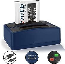 Original VHBW ® batería para Sony CyberShot dsc-w30 DSC-W 30