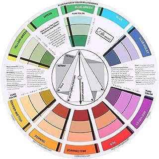 Kleurwiel, kleurenmenging zakgeleiding, je kleurwiel voor een harmonieuze interieurvormgeving, cadeauartikelen, pocket kle...