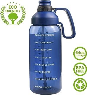 Best 2l water bottle Reviews