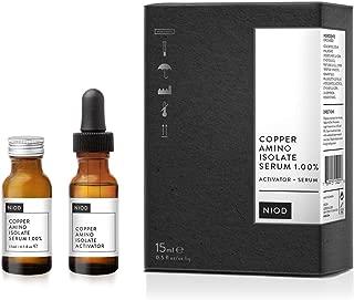 NIOD Copper Amino Isolate Serum 1.00% - 0.5 Oz