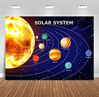 Outer Space Themed Party Solar System Planets Poster Science Lessons Photography Backdrop Galaxy Home Decorations Vinyl 7x5ft Children Happy Birthday Supplies Photo Booth Studio Props Background