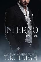 Inferno: Part 1 (The Vault)