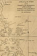 A plan of the town and chart of the harbour of Boston / exhibiting a view of the islands, castle forts, and entrances into the said harbour: A Poetose ... pages/50 sheets) (Poetose Notebooks: Boston)
