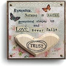 DEMDACO Love Never Fails Heart Wall Art
