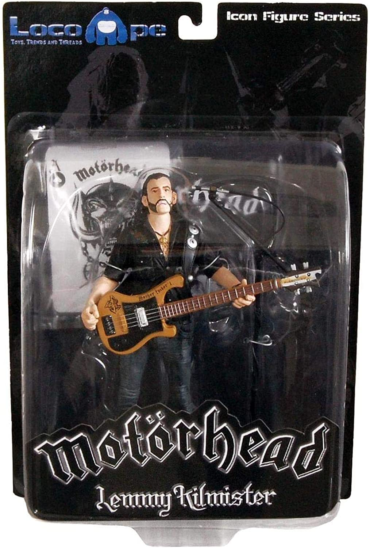 Motorhead Lemmy Kilmister 7  Icon Figure Guitar Black Pick Guard