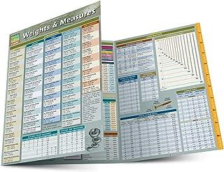 Weights & Measures (Quick Study Academic)