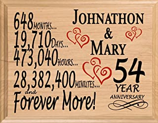 anniversary signs